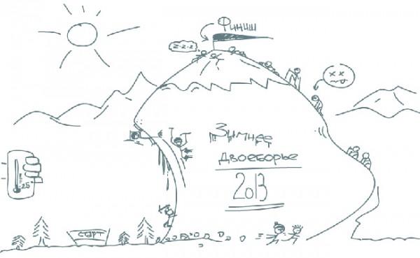 Чемпионат по зимнему Альпинистскому Двоеборью 21-22 декабря